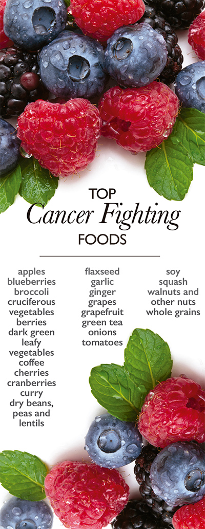 CancerFightingFood