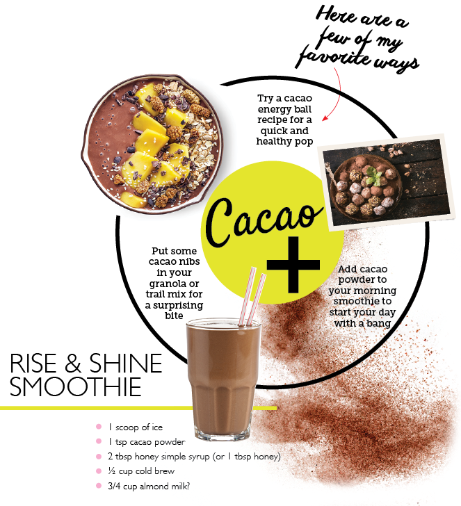 cacao-graphic